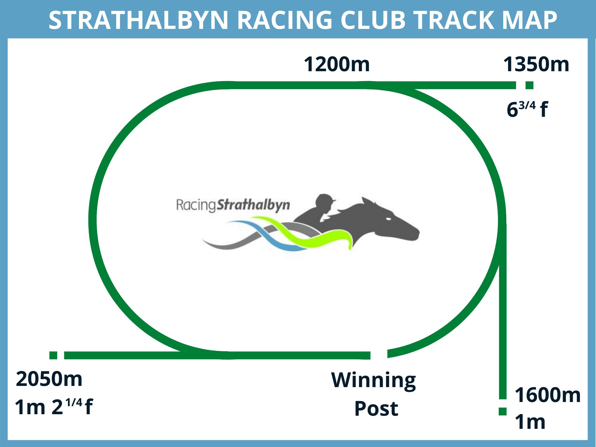 Strathalbyn Track